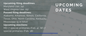 Upcoming filing deadlines