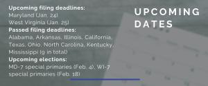 Upcoming filing deadlines