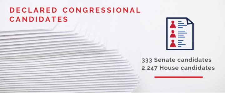 Congressional candidate counter